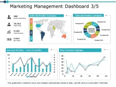 Marketing Management Dashboard Strategy Ppt PowerPoint Presentation Gallery Samples