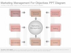 Marketing Management For Objectives Ppt Diagram
