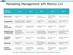 Marketing Management Kpi Metrics Planning Ppt PowerPoint Presentation Model Graphics