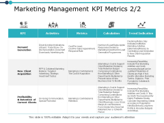 Marketing Management Kpi Metrics Strategy Ppt PowerPoint Presentation Ideas Design Templates