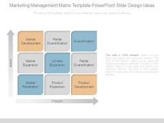 Marketing Management Matrix Template Powerpoint Slide Design Ideas