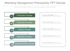 Marketing Management Philosophies Ppt Sample