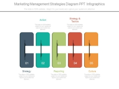 Marketing Management Strategies Diagram Ppt Infographics