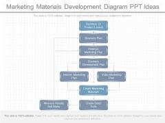 Marketing Materials Development Diagram Ppt Ideas