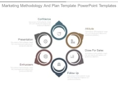 Marketing Methodology And Plan Template Powerpoint Templates