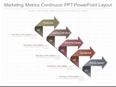 Marketing Metrics Continuum Ppt Powerpoint Layout