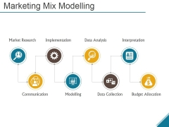 Marketing Mix Modelling Ppt PowerPoint Presentation Good