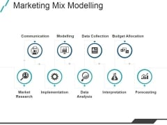 Marketing Mix Modelling Ppt PowerPoint Presentation Icon