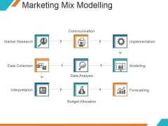 Marketing Mix Modelling Ppt PowerPoint Presentation Visuals
