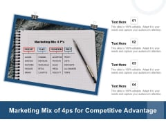 Marketing Mix Of 4Ps For Competitive Advantage Ppt PowerPoint Presentation Design Templates PDF