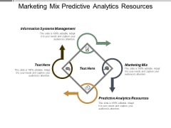 Marketing Mix Predictive Analytics Resources Information Systems Management Ppt PowerPoint Presentation Outline Topics
