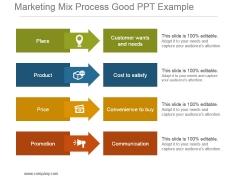 Marketing Mix Process Good Ppt Example
