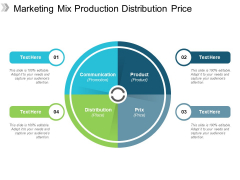Marketing Mix Production Distribution Price Ppt PowerPoint Presentation Professional Show