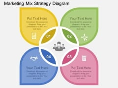 Marketing Mix Strategy Diagram Powerpoint Template