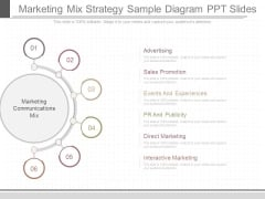 Marketing Mix Strategy Sample Diagram Ppt Slides