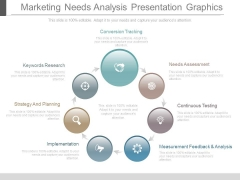 Marketing Needs Analysis Presentation Graphics