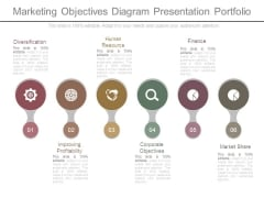 Marketing Objectives Diagram Presentation Portfolio