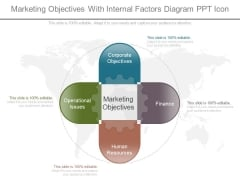 Marketing Objectives With Internal Factors Diagram Ppt Icon
