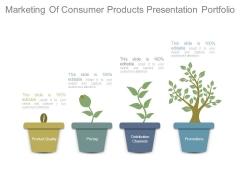 Marketing Of Consumer Products Presentation Portfolio