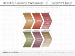 Marketing Operation Management Ppt Powerpoint Slides