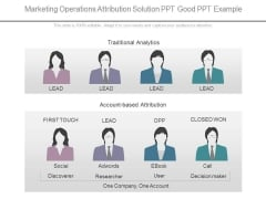 Marketing Operations Attribution Solution Ppt Good Ppt Example