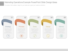 Marketing Operations Example Powerpoint Slide Design Ideas