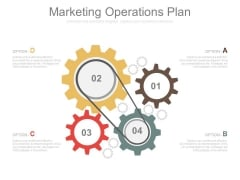 Marketing Operations Plan Ppt Slides