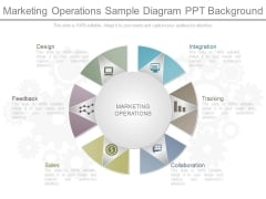 Marketing Operations Sample Diagram Ppt Background