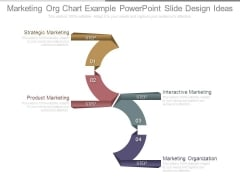 Marketing Org Chart Example Powerpoint Slide Design Ideas