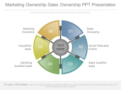 Marketing Ownership Sales Ownership Ppt Presentation