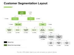 Marketing Performance Measurement Customer Segmentation Layout Ppt Professional Summary PDF