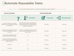 Marketing Pipeline Vs Cog Automate Repeatable Tasks Ppt Pictures Backgrounds PDF