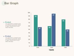 Marketing Pipeline Vs Cog Bar Graph Ppt Inspiration Rules PDF