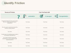 Marketing Pipeline Vs Cog Identify Friction Ppt Icon Files PDF