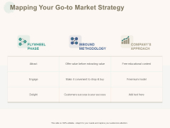 Marketing Pipeline Vs Cog Mapping Your Go To Market Strategy Ppt Outline Guidelines PDF