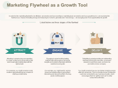 Marketing Pipeline Vs Cog Marketing Flywheel As A Growth Tool Ppt Infographic Template Shapes PDF