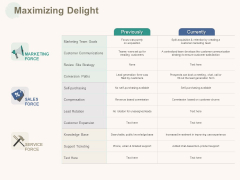 Marketing Pipeline Vs Cog Maximizing Delight Ppt Icon Slide PDF