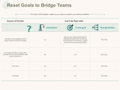 Marketing Pipeline Vs Cog Reset Goals To Bridge Teams Ppt Outline Designs Download PDF