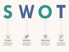 Marketing Pipeline Vs Cog SWOT Ppt Styles Display PDF