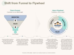 Marketing Pipeline Vs Cog Shift From Funnel To Flywheel Ppt Pictures Clipart Images PDF