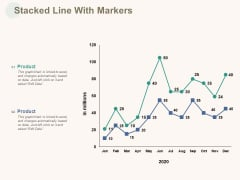 Marketing Pipeline Vs Cog Stacked Line With Markers Ppt Summary PDF