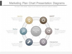 Marketing Plan Chart Presentation Diagrams