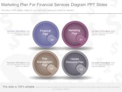 Marketing Plan For Financial Services Diagram Ppt Slides