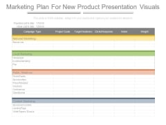 Marketing Plan For New Product Presentation Visuals