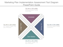 Marketing Plan Implementation Assessment Tool Diagram Powerpoint Guide