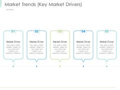 Marketing Plan Implementation Market Trends Key Market Drivers Ppt Summary Samples PDF