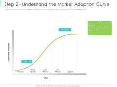 Marketing Plan Implementation Step 2 Understand The Market Adoption Curve Pictures PDF