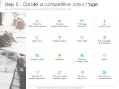 Marketing Plan Implementation Step 5 Create A Competitive Advantage Ppt Clipart PDF