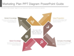 Marketing Plan Ppt Diagram Powerpoint Guide
