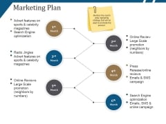 Marketing Plan Ppt PowerPoint Presentation File Formats